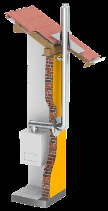 Konzentrische, druckdichtes Abgassystem TWIN-P für raumluftunabhängigen Betrieb von Feuerstätten