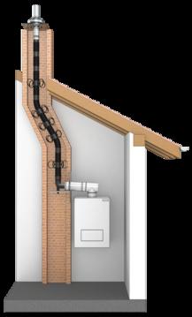 Flexible und druckdichte einwandige Abgasleitung EW-PP-FLEX aus Polypropylen (PP)